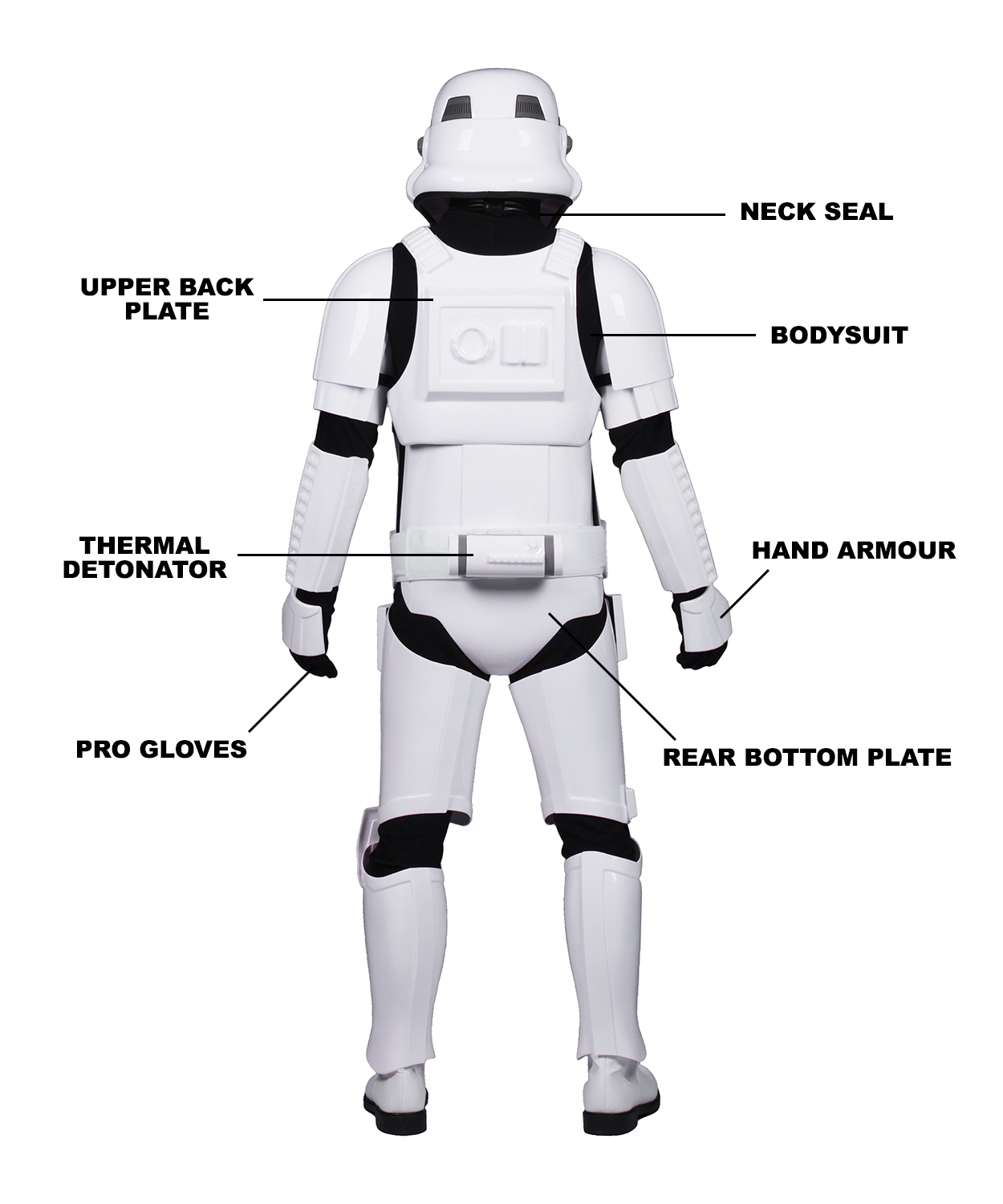 Stormtrooper Costume Labelled - Back  sc 1 st  Jedi-Robe.com & STAR WARS : Costumes and Toys - Stormtrooper Costume Fitting ...
